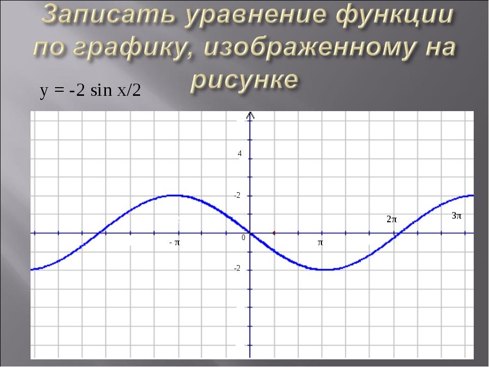y = -2 sin x/2 4 -2 -2 π 2π 3π - π -2π 0