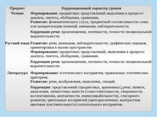 Предмет Коррекционный характер уроков Чтение Формирование:предметных предста