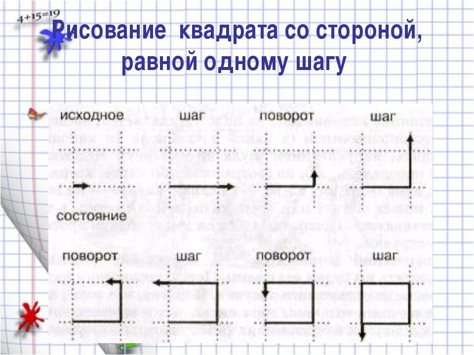 Рисование квадрата со стороной, равной одному шагу