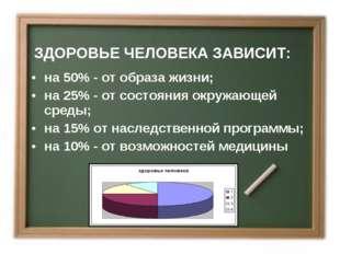 ЗДОРОВЬЕ ЧЕЛОВЕКА ЗАВИСИТ: на 50% - от образа жизни; на 25% - от состояния ок