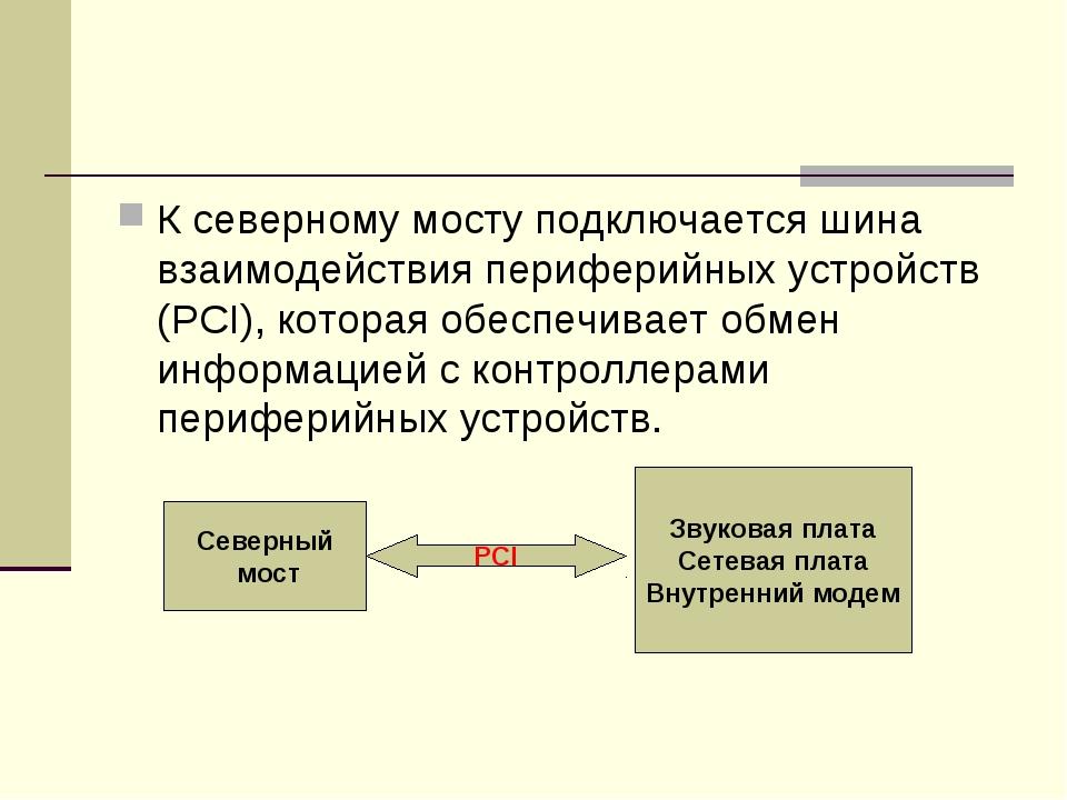 К северному мосту подключается шина взаимодействия периферийных устройств (PC...