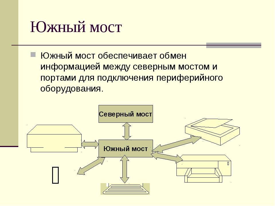 Южный мост Южный мост обеспечивает обмен информацией между северным мостом и...