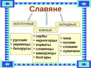 Славяне ВОСТОЧНЫЕ ЮЖНЫЕ ЗАПАДНЫЕ русские украинцы белорусы сербы черногорцы х