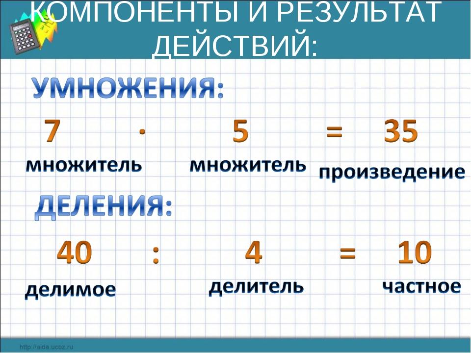 картинка названия компонентов арифметических действий отличие уток