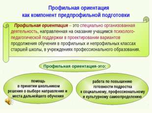Профильная ориентация как компонент предпрофильной подготовки Профильная ори