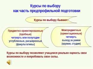 Курсы по выбору как часть предпрофильной подготовки Курсы по выбору бывают: М