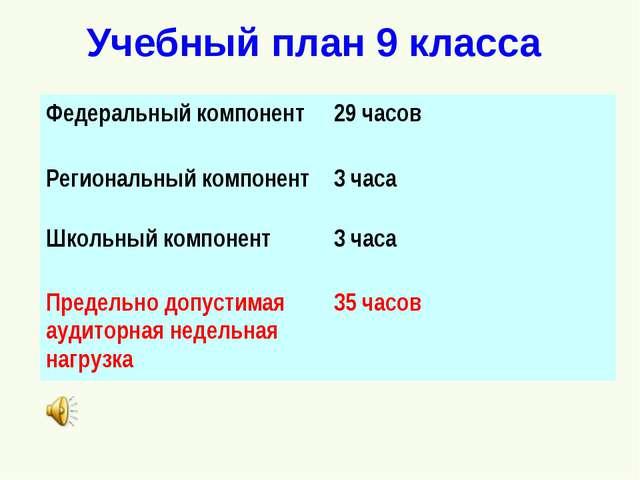 Учебный план 9 класса Федеральный компонент29 часов Региональный компонент3...