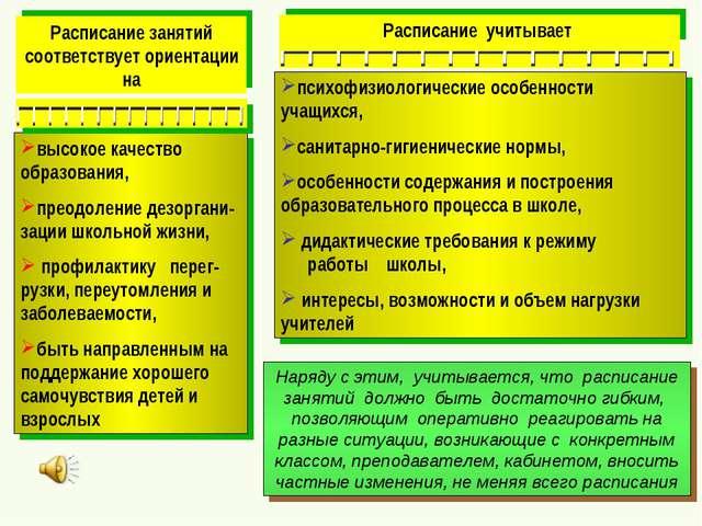психофизиологические особенности учащихся, санитарно-гигиенические нормы, осо...