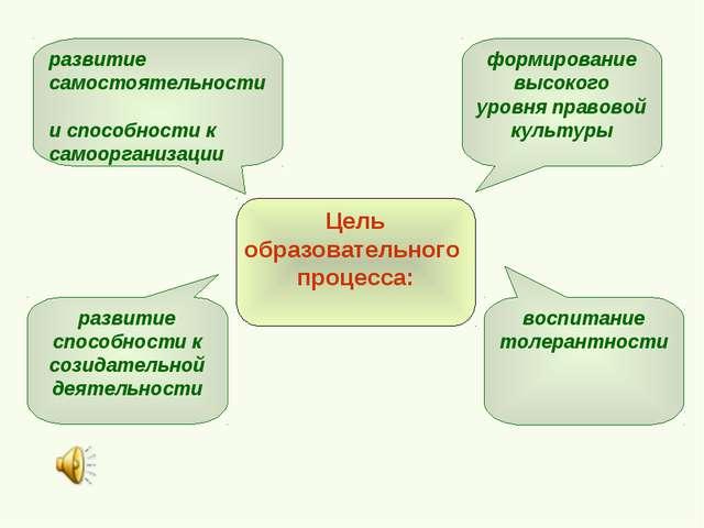 воспитание толерантности развитие самостоятельности и способности к самоорга...