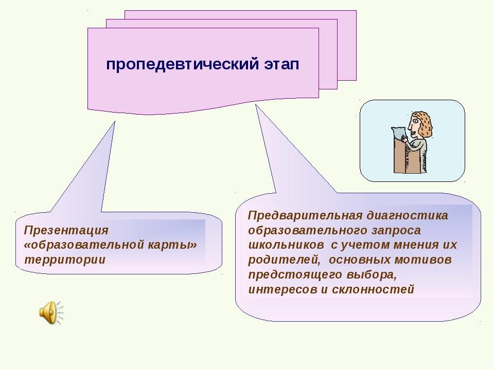 пропедевтический этап