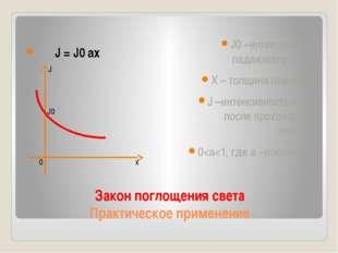 Закон поглощения света Практическое применение Ј = Ј0 ах Ј0 –интенсивность па