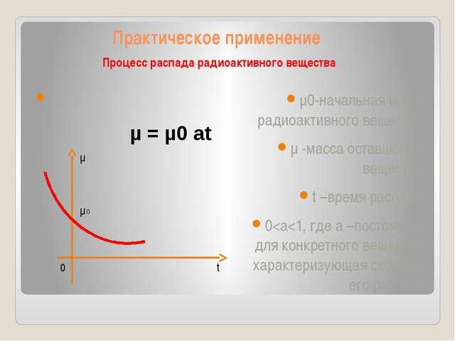 Практическое применение Процесс распада радиоактивного вещества µ0-начальная...