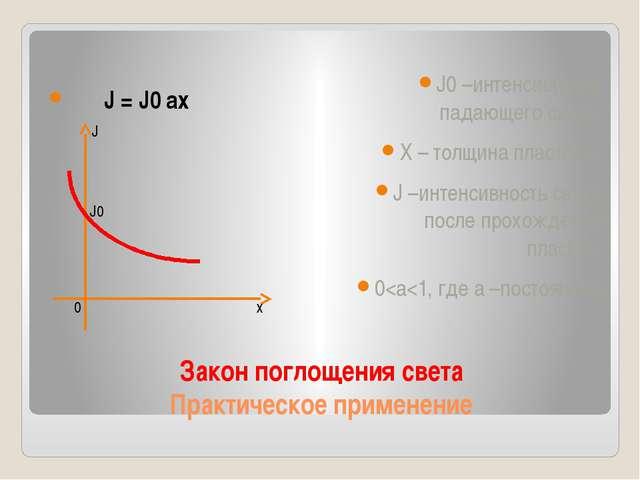 Закон поглощения света Практическое применение Ј = Ј0 ах Ј0 –интенсивность па...