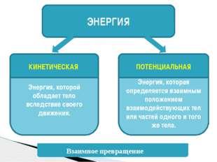 ЭНЕРГИЯ Энергия, которая определяется взаимным положением взаимодействующих т