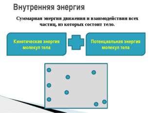 Внутренняя энергия Кинетическая энергия молекул тела Потенциальная энергия мо