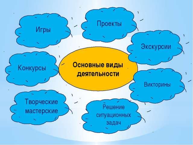 Основные виды деятельности Игры Проекты Экскурсии Решение ситуационных задач...