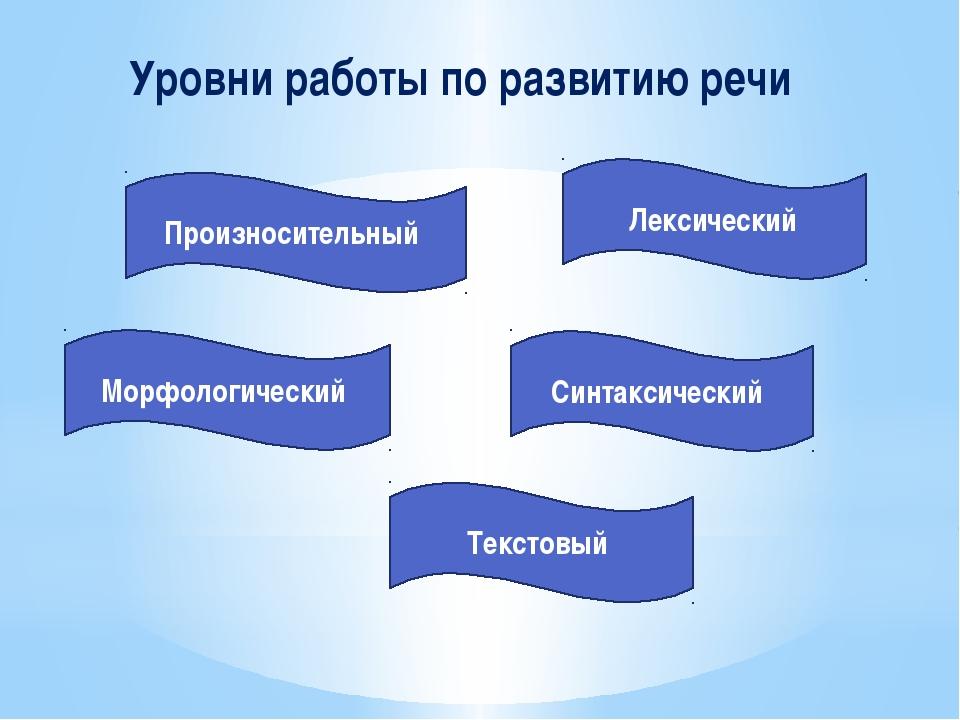 Произносительный Морфологический Синтаксический Лексический Текстовый Уровни...