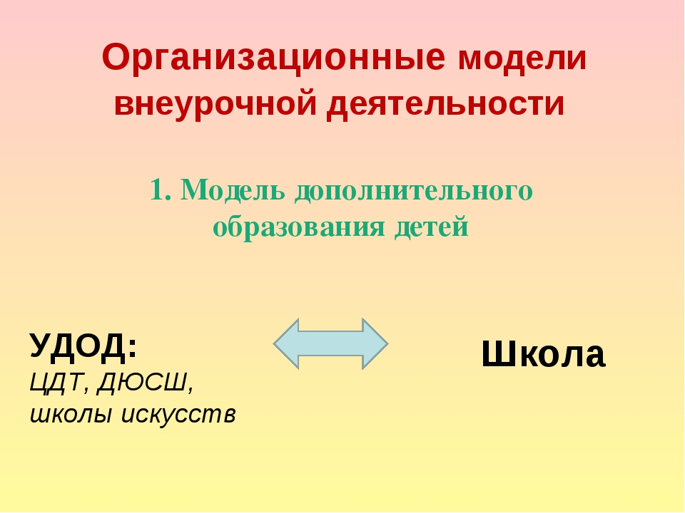 УДОД: ЦДТ, ДЮСШ, школы искусств Школа Организационные модели внеурочной деяте...