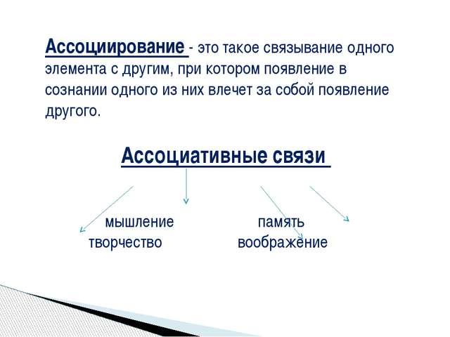 Ассоциирование - это такое связывание одного элемента с другим, при котором п...