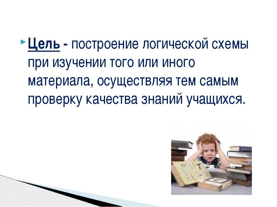 Цель - построение логической схемы при изучении того или иного материала, осу...