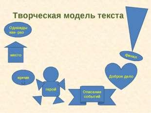 Творческая модель текста Однажды как- раз место время герой Описание событий