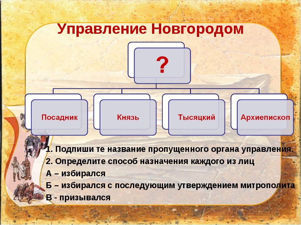 Управление Новгородом 1. Подпиши те название пропущенного органа управления....