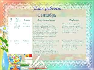 План работы: Сентябрь №п/п Тема занятия Техника Программное содержание Оборуд