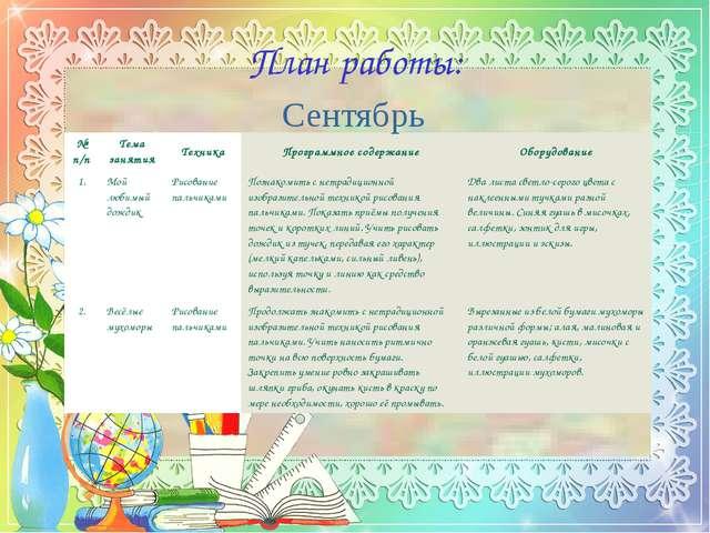 План работы: Сентябрь №п/п Тема занятия Техника Программное содержание Оборуд...