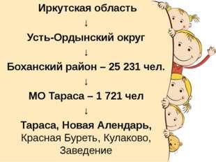 Иркутская область ↓ Усть-Ордынский округ ↓ Боханский район – 25 231 чел. ↓ М
