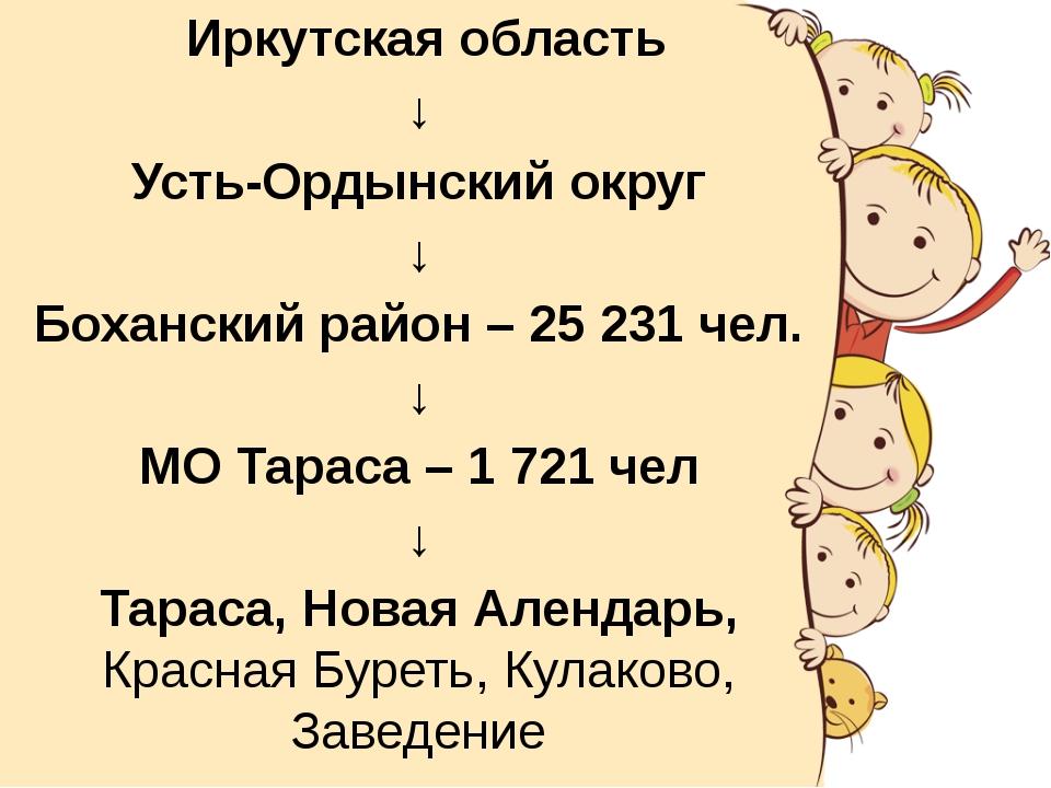 Иркутская область ↓ Усть-Ордынский округ ↓ Боханский район – 25 231 чел. ↓ М...