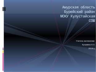 Учитель математики Кузьмина Н.А. 2014год Амурская область Бурейский район МОК