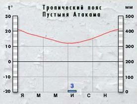 диаграмма 4.bmp