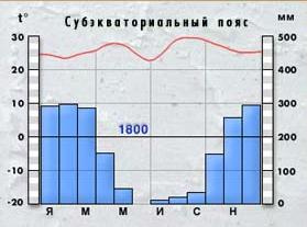 диаграмма 2.bmp