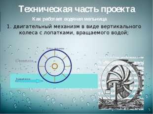 Техническая часть проекта Как работает водяная мельница 1. двигательный меха