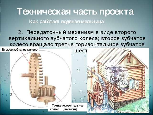 Техническая часть проекта Как работает водяная мельница 2. Передаточный меха...