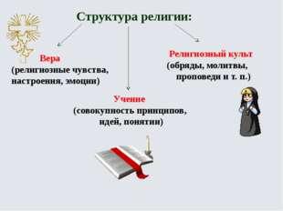 Структура религии: Вера (религиозные чувства, настроения, эмоции) Учение (сов