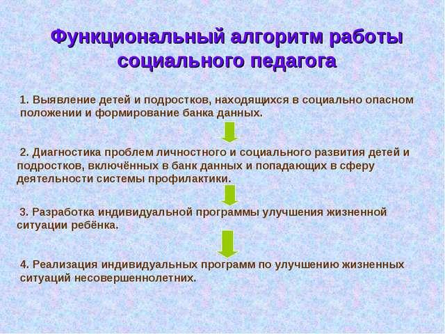 Функциональный алгоритм работы социального педагога 1. Выявление детей и подр...