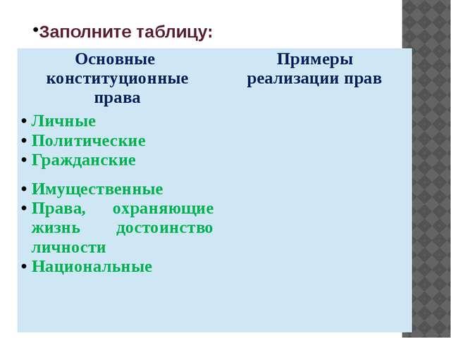 Заполните таблицу: Основные конституционные права Примеры реализации прав Лич...