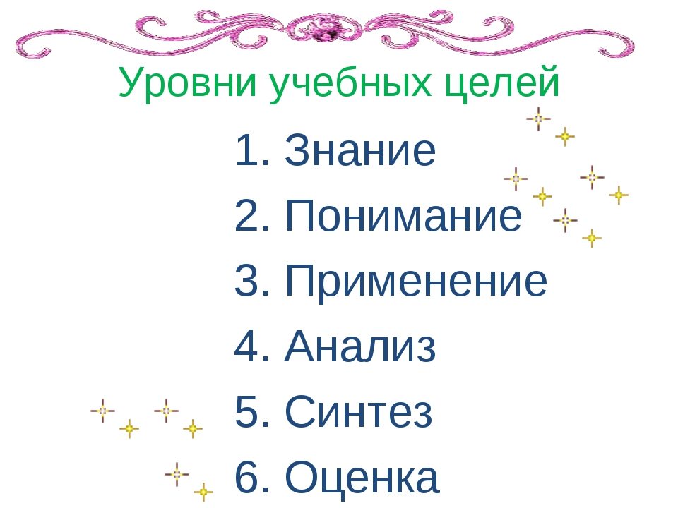 Уровни учебных целей 1. Знание 2. Понимание 3. Применение 4. Анализ 5. Синтез...