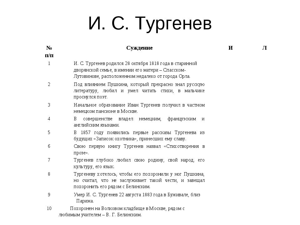 И. С. Тургенев № п/пСуждениеИЛ 1И. С. Тургенев родился 28 октября 1818 го...