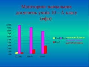 Моніторинг навчальних досягнень учнів 10 – А класу (вфн) - початковий рівень
