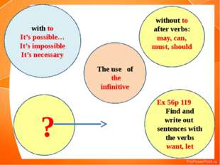 The use of the infinitive with to It's possible… It's impossible It's necess