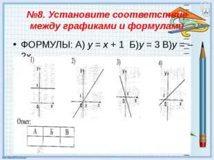 №8. Установите соответствие между графиками и формулами ФОРМУЛЫ: А) у = х + 1