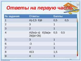 Ответы на первую часть № задания Ответы Баллы 1 А)-2,5 б)8 0,5 0,5 2 3 1 3 2