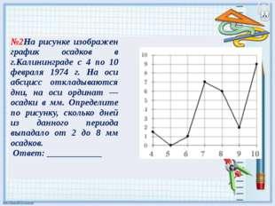 №2Нарисунке изображен график осадков в г.Калининграде с 4 по 10 февраля 1974