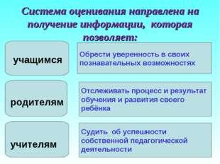 Система оценивания направлена на получение информации, которая позволяет: уча