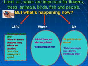 Land, air, water are important for flowers, trees, animals, birds, fish and p