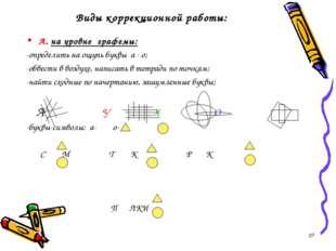 * Виды коррекционной работы: А. на уровне графемы: -определить на ощупь буквы