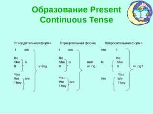 Образование Present Continuous Tense Утвердительная форма Отрицательная форма