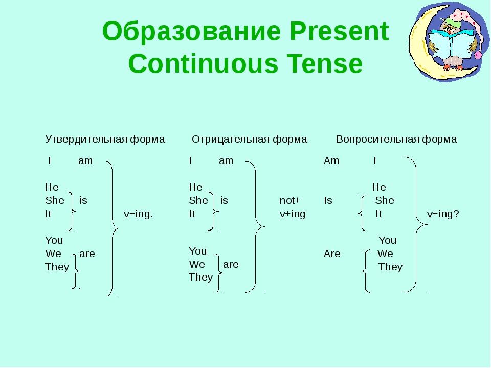 Образование Present Continuous Tense Утвердительная форма Отрицательная форма...
